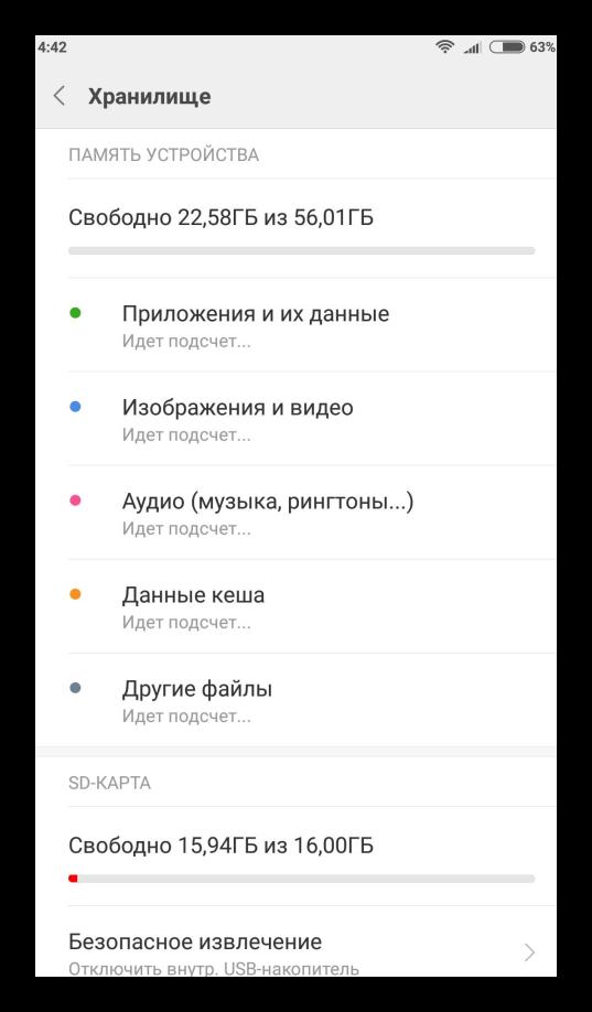Состояние памяти в Android